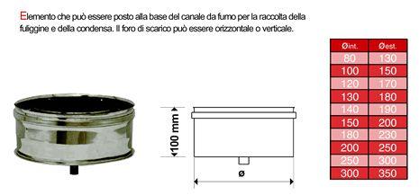 Vigro lattonerie for Finestre velux condensa